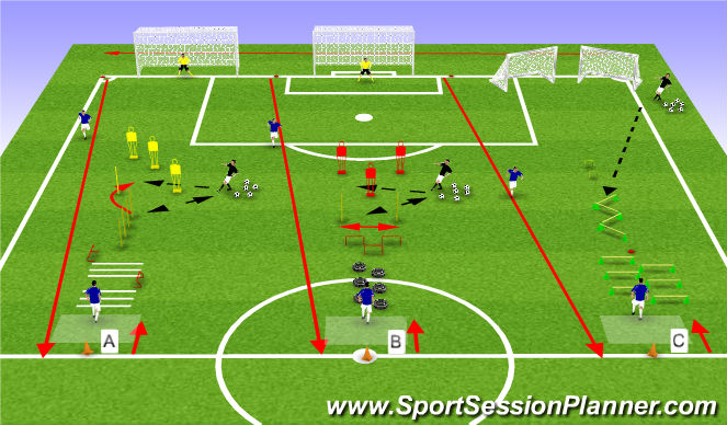 Football/Soccer Session Plan Drill (Colour): Circuit 2