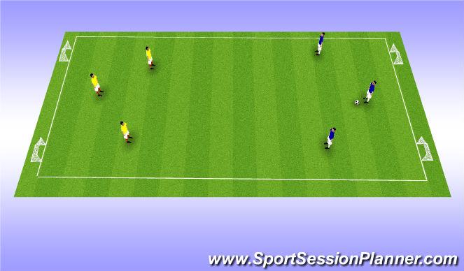 Football/Soccer Session Plan Drill (Colour): SSG3