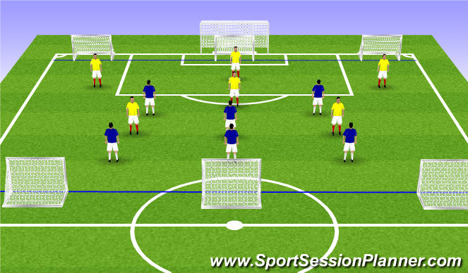 Football/Soccer Session Plan Drill (Colour): SSG4
