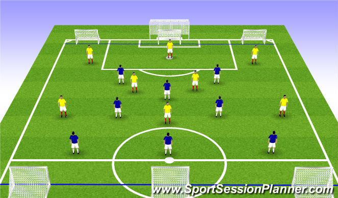 Football/Soccer Session Plan Drill (Colour): SSG5