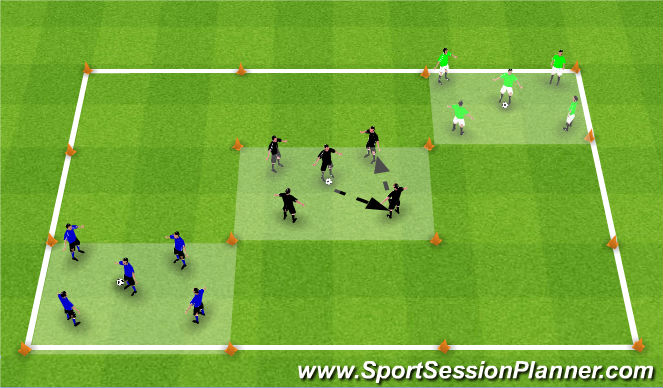 Football/Soccer Session Plan Drill (Colour): 9 Zone Possession