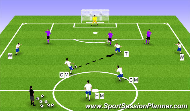 Football/Soccer Session Plan Drill (Colour): Functional Training of Forward Block