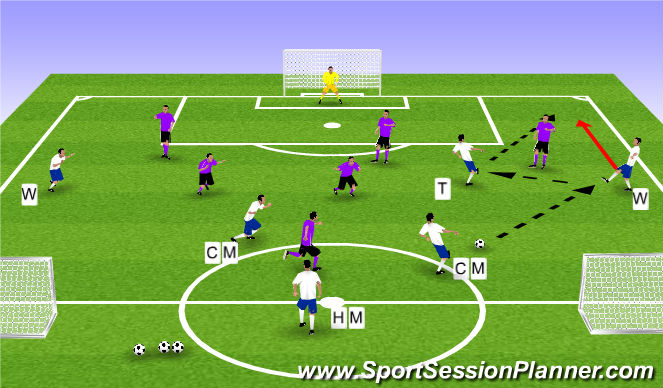 Football/Soccer Session Plan Drill (Colour): Phase Play II