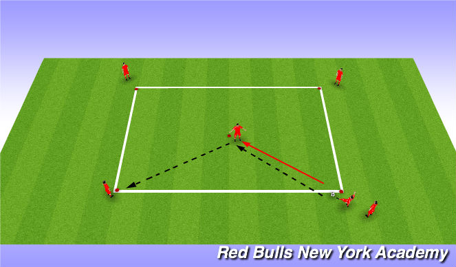 Football/Soccer Session Plan Drill (Colour): Passing patterns