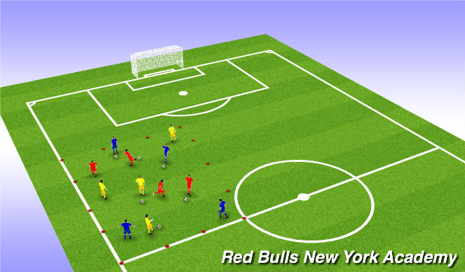 Football/Soccer Session Plan Drill (Colour): Semi-opposed into conditioned game