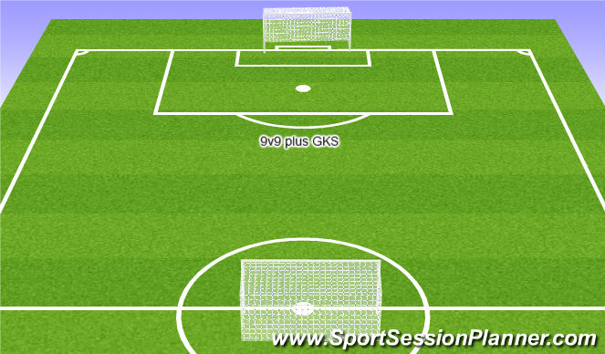 Football/Soccer Session Plan Drill (Colour): 10v10 plus GKS