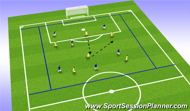 Football/Soccer Session Plan Drill (Colour): SSG8