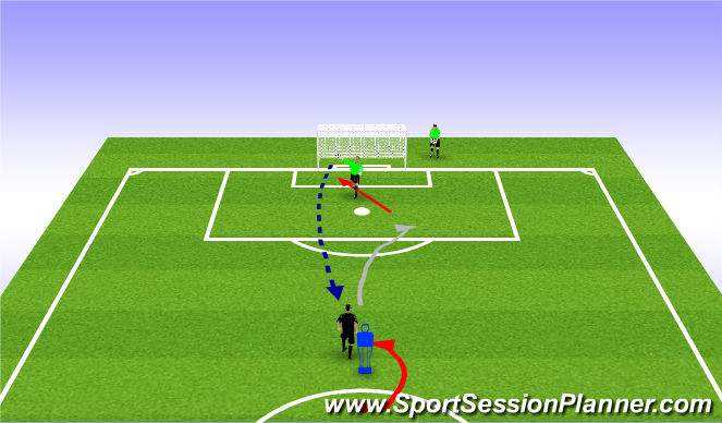 Football/Soccer Session Plan Drill (Colour): 1v1 v GK