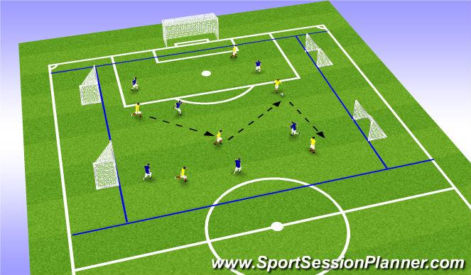 Football/Soccer Session Plan Drill (Colour): SSG9