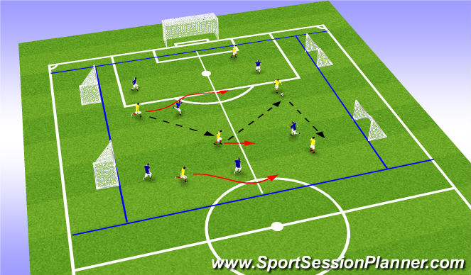 Football/Soccer Session Plan Drill (Colour): SSG10