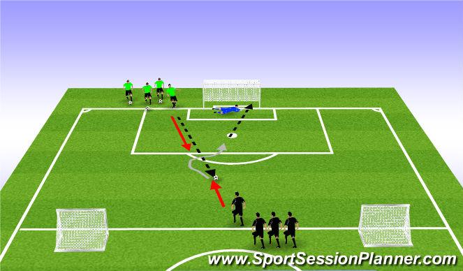 Football/Soccer Session Plan Drill (Colour): 1v1 face on