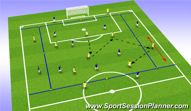 Football/Soccer Session Plan Drill (Colour): SSG11