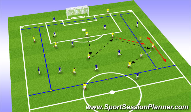 Football/Soccer Session Plan Drill (Colour): SSG12
