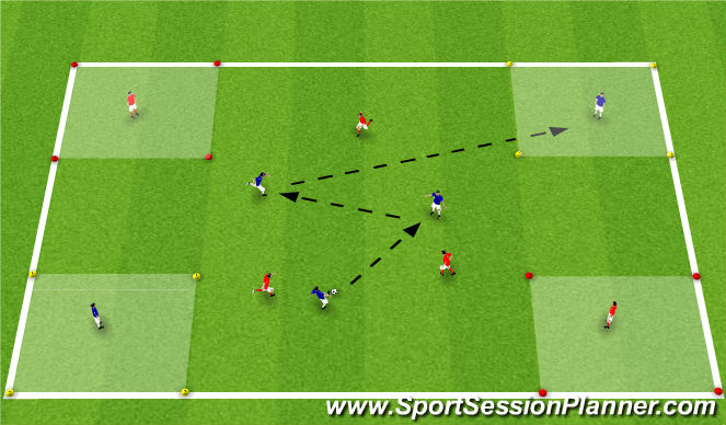 Football/Soccer Session Plan Drill (Colour): SSG14