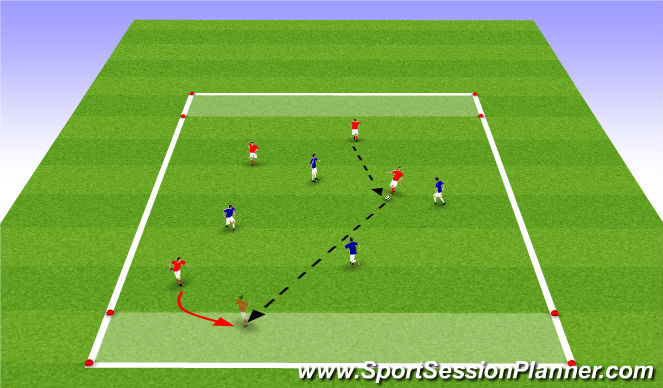 Football/Soccer Session Plan Drill (Colour): SSG6