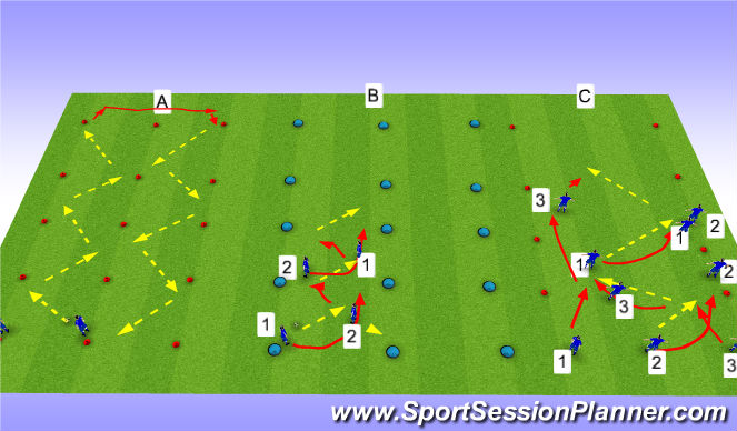 Football/Soccer Session Plan Drill (Colour): Passing and combination warm up