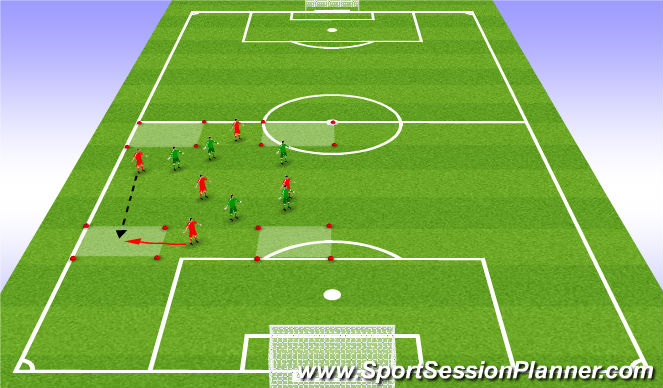 Football/Soccer Session Plan Drill (Colour): Play 4 corner game