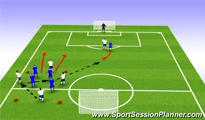 Football/Soccer Session Plan Drill (Colour): 4v4 Counter Attacking