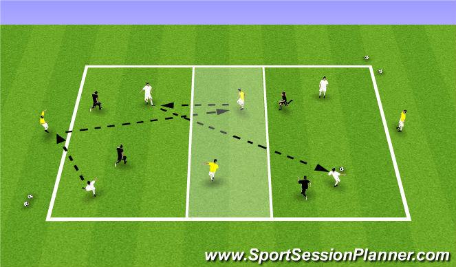 Football/Soccer Session Plan Drill (Colour): Real Madrid 4v4+4 Possession