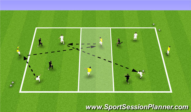 Football/Soccer Session Plan Drill (Colour): Real Madrid 4v4+4 Possession