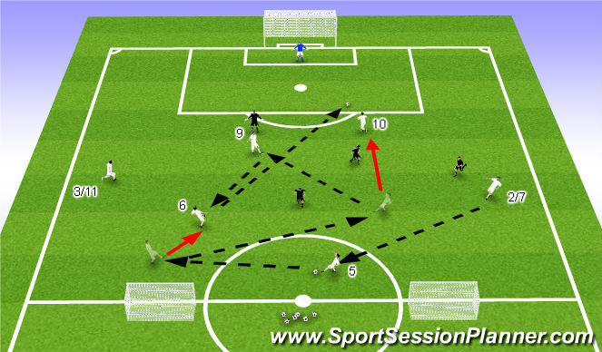 Football/Soccer Session Plan Drill (Colour): Combination Play Phase/Game