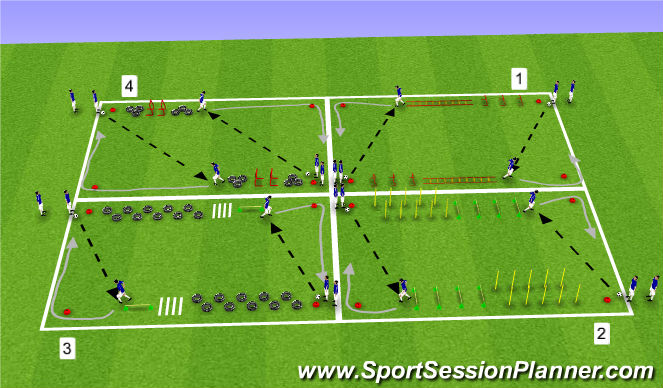 Football/Soccer Session Plan Drill (Colour): Atelier 2