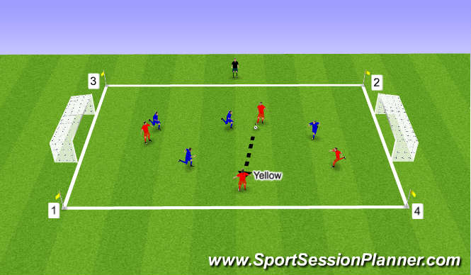 Football/Soccer Session Plan Drill (Colour): 4v4 Visual Awareness