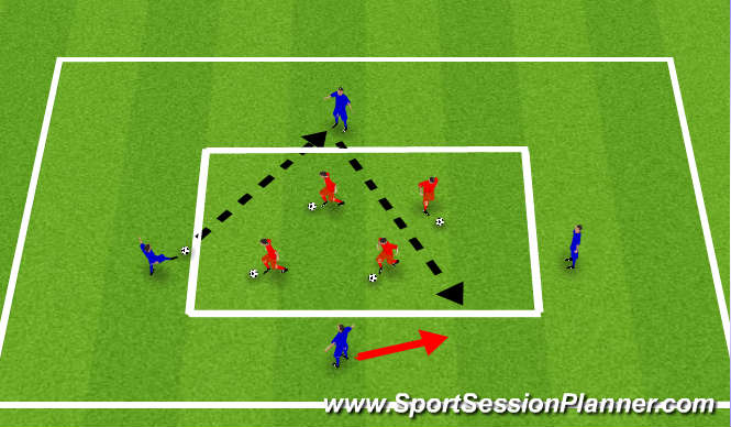 Football/Soccer Session Plan Drill (Colour): Unopposed Technique Passing/Receiving and Dribbling