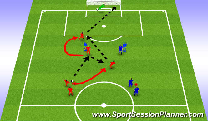 Football/Soccer Session Plan Drill (Colour): Finishing - Midfielder and Forward Combination