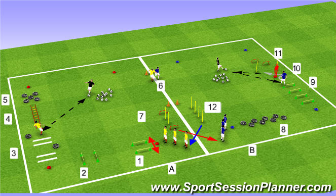 Football/Soccer Session Plan Drill (Colour): Atelier 3