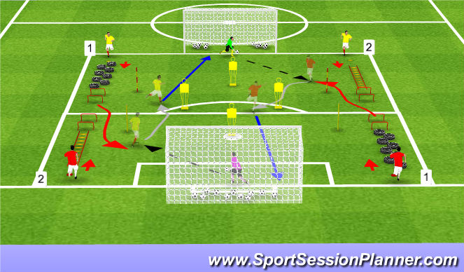 Football/Soccer Session Plan Drill (Colour): Atelier 4