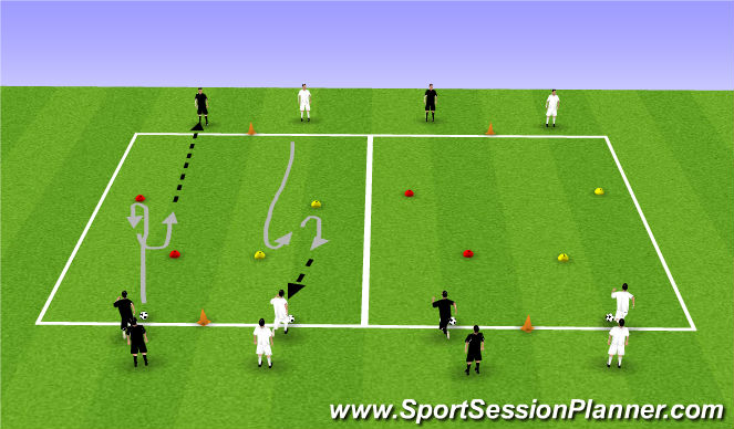Football/Soccer Session Plan Drill (Colour): WU - Technical Dribbling to Turn