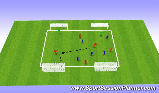 Football/Soccer Session Plan Drill (Colour): Range of Pass - 4 Goal Game