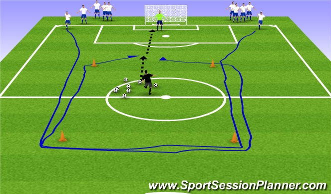 Football/Soccer Session Plan Drill (Colour): Shooting 1v1