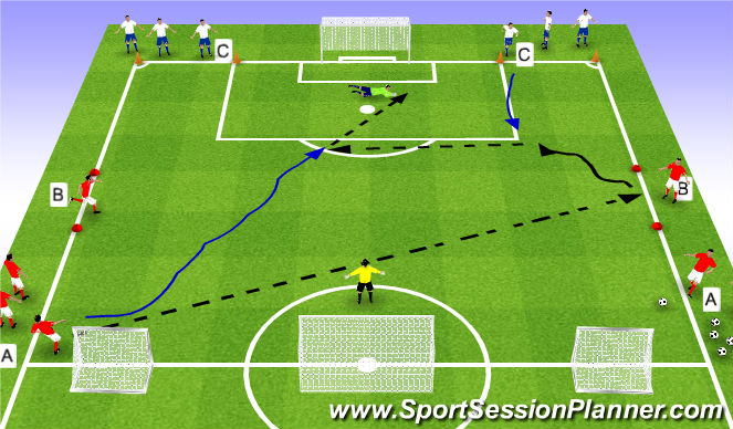 Football/Soccer Session Plan Drill (Colour): SSG  2v1+1