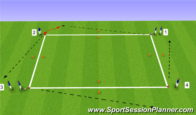 Football/Soccer Session Plan Drill (Colour): Passe et va Carré 2