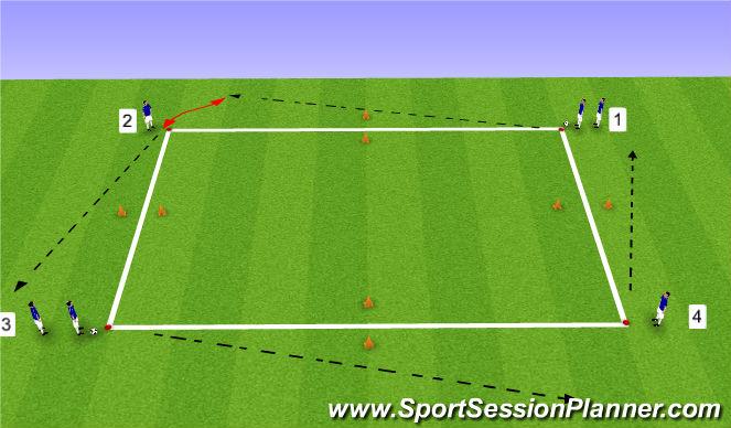 Football/Soccer Session Plan Drill (Colour): Passe et va Carré 2