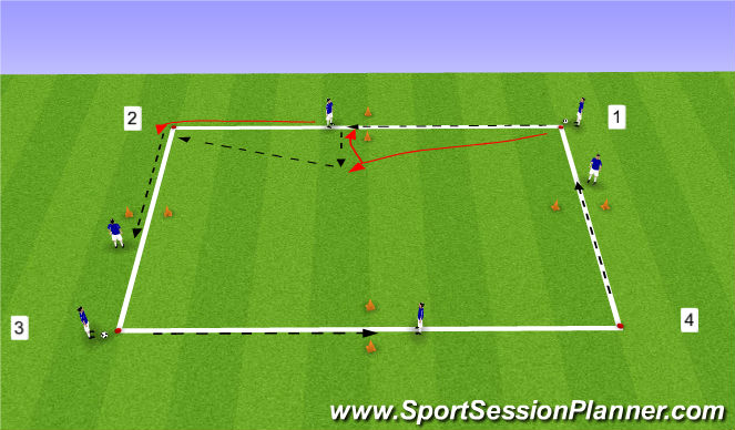 Football/Soccer Session Plan Drill (Colour): Passe et va Carré 3