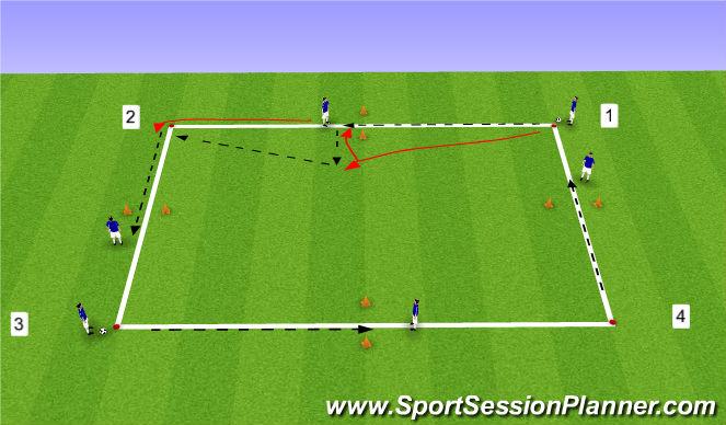 Football/Soccer Session Plan Drill (Colour): Passe et va Carré 3