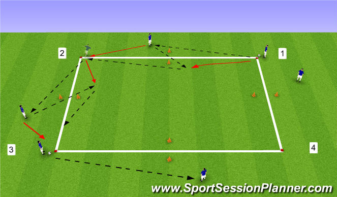 Football/Soccer Session Plan Drill (Colour): Passe et va Carré 4