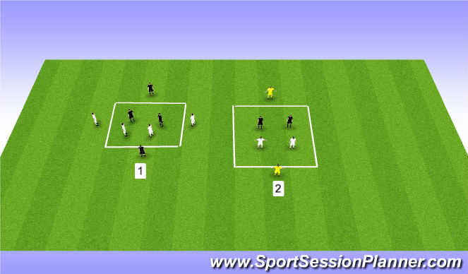 Football/Soccer Session Plan Drill (Colour): Combination Game 2v2 w/support