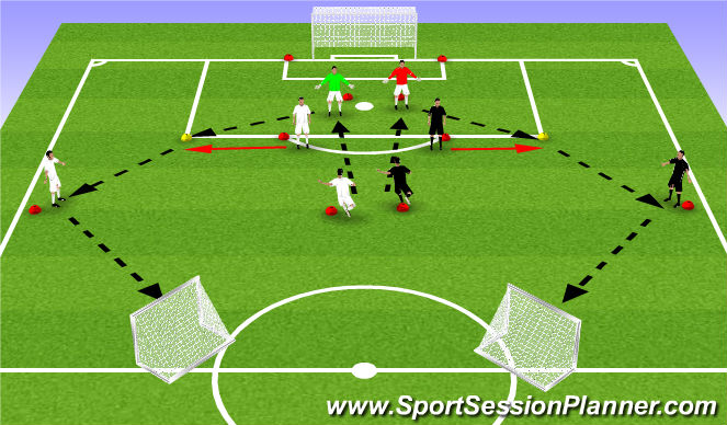 Football/Soccer Session Plan Drill (Colour): WU: Playing out of the back Game