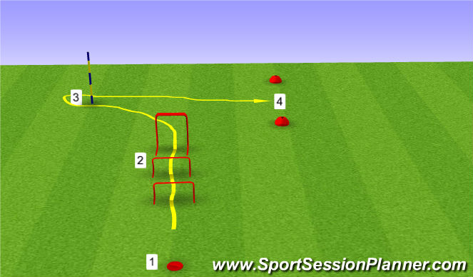 Football/Soccer Session Plan Drill (Colour): DIRECTION OF DRILL