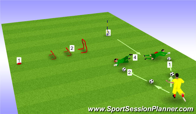 Football/Soccer Session Plan Drill (Colour): QUICKNESS