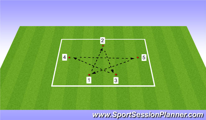 Football/Soccer Session Plan Drill (Colour): WU-Passing Pattern
