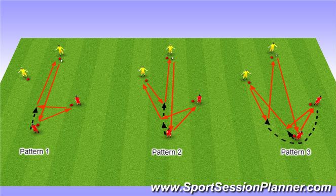 Football/Soccer Session Plan Drill (Colour): Dinamo Zagreb Diamond