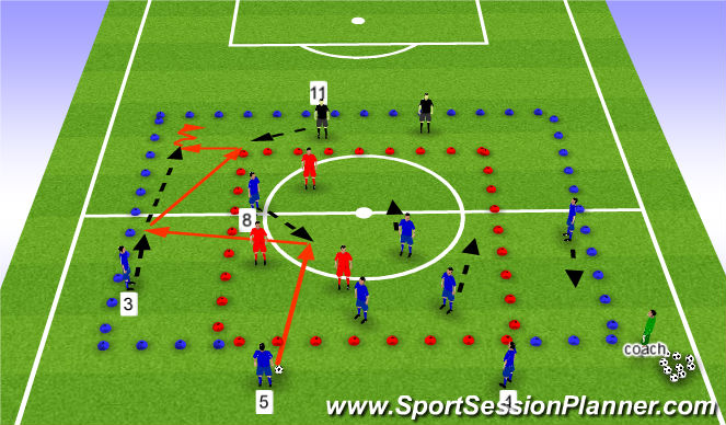 Football/Soccer Session Plan Drill (Colour): Middle third directional