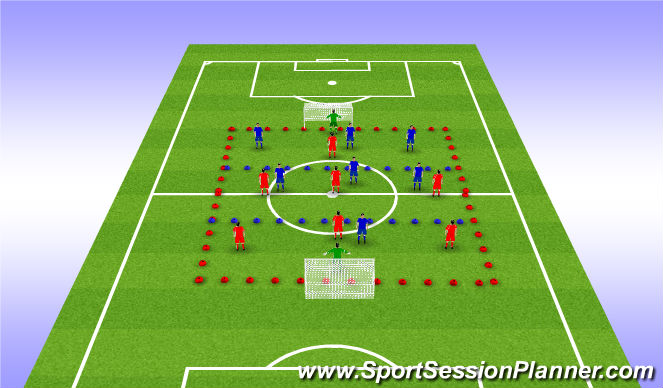 Football/Soccer Session Plan Drill (Colour): 3 Grid game