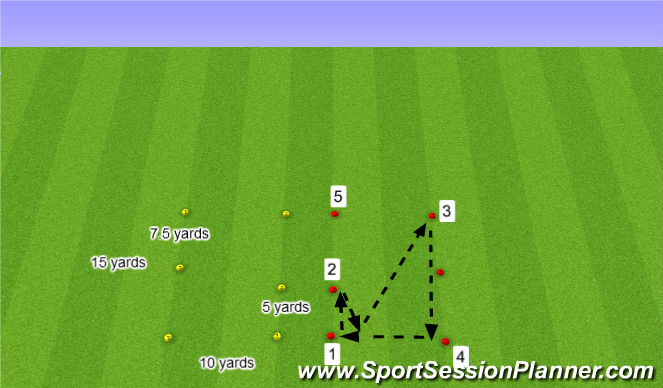 Football/Soccer Session Plan Drill (Colour): Warmup-Pattern Play (small side)