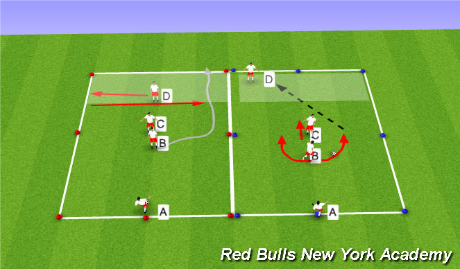 Football/Soccer Session Plan Drill (Colour): Semi Opposed- Receiving player on back